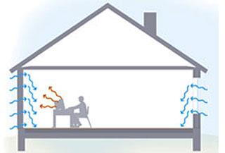 hulmursisolering-isoler-bygningens-klimaskaerm